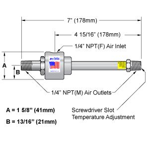 how to use hot air gun pdf